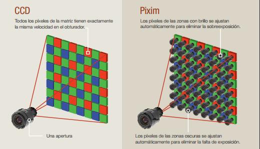 pixim-vs-ccd